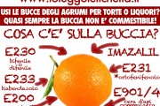 Additivi sulla buccia della frutta